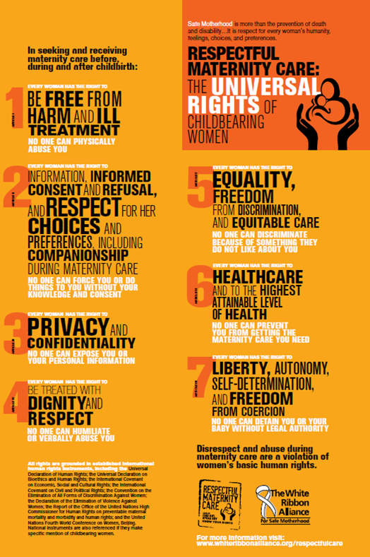 Respectful Maternity Care – A New Charter