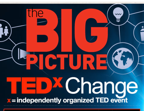New Solutions to Global Problems: Watch TEDxChange Live – April 5