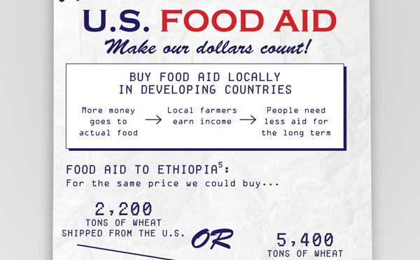 It Makes Sense to Source Food Aid From Local Areas