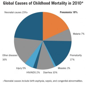 causes of maternal mortality in nigeria pdf