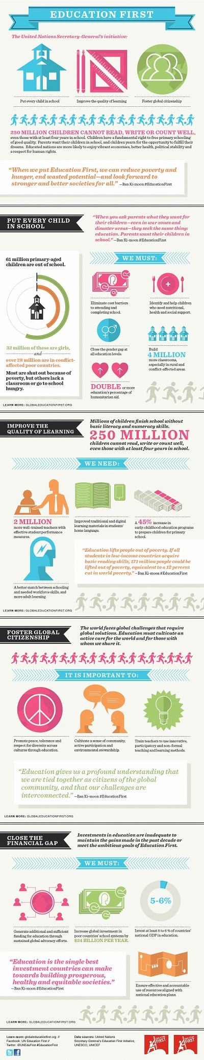 Education_First_Infographic_section-full_-_resized