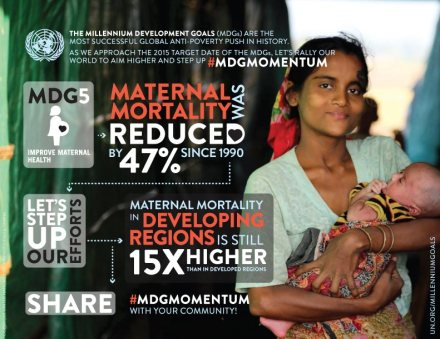 MDG - Maternal Health