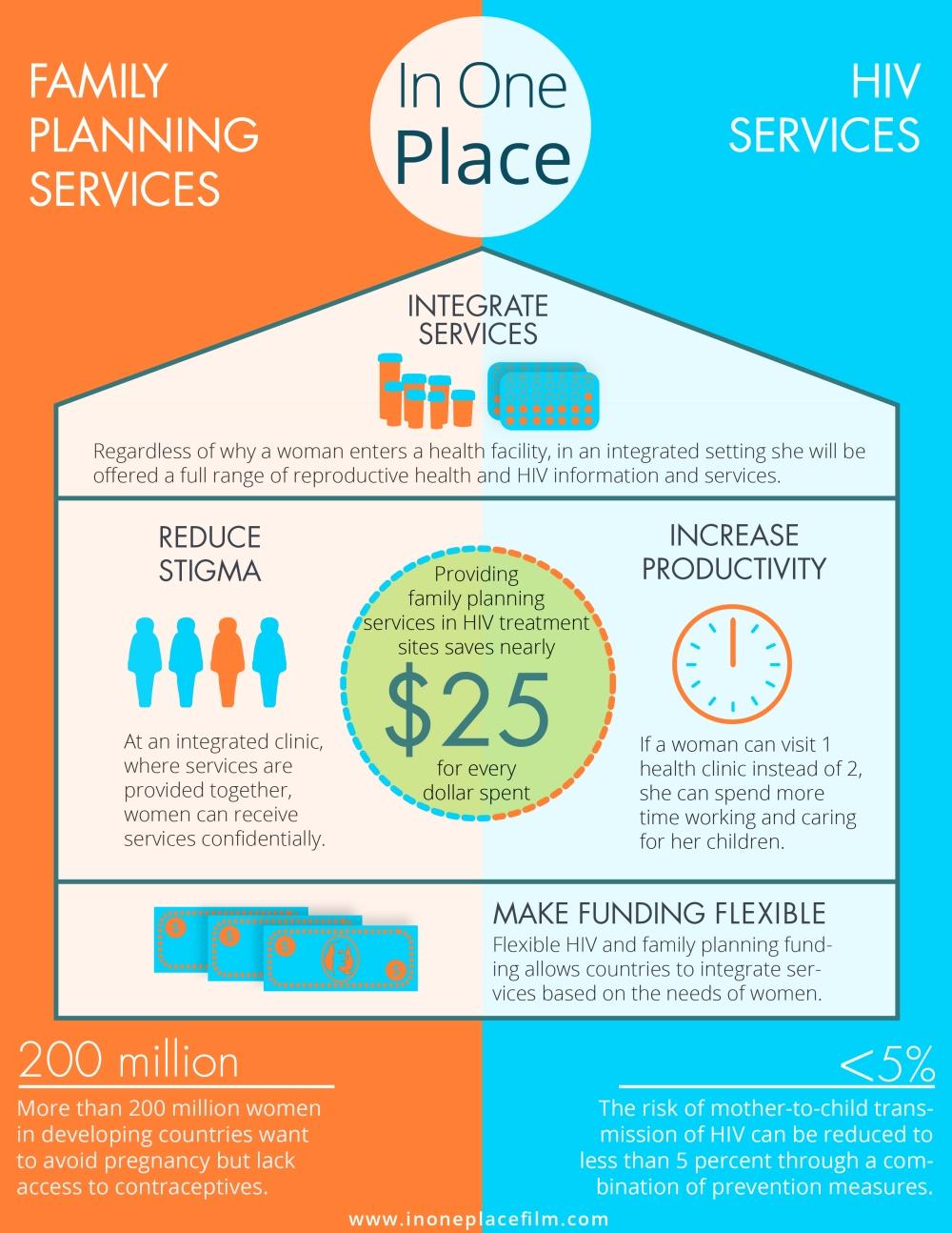 PAI Infographic