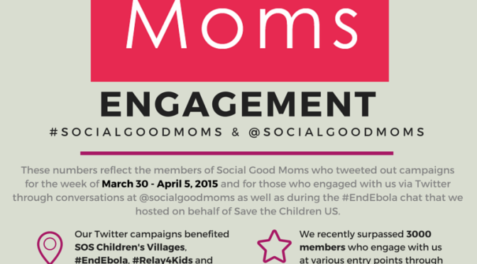 Social Good Moms Impact Report: March 30 – April 5