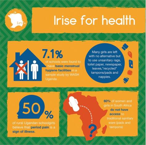 irise_for_health